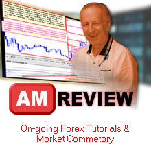 Forexmentor AM Review With Peter Bain (online)